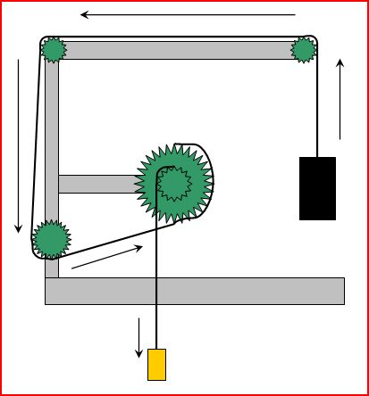 Easy Compound Machine Science Project http://poewithtylerwells.weebly.com/compound-machine-project.html